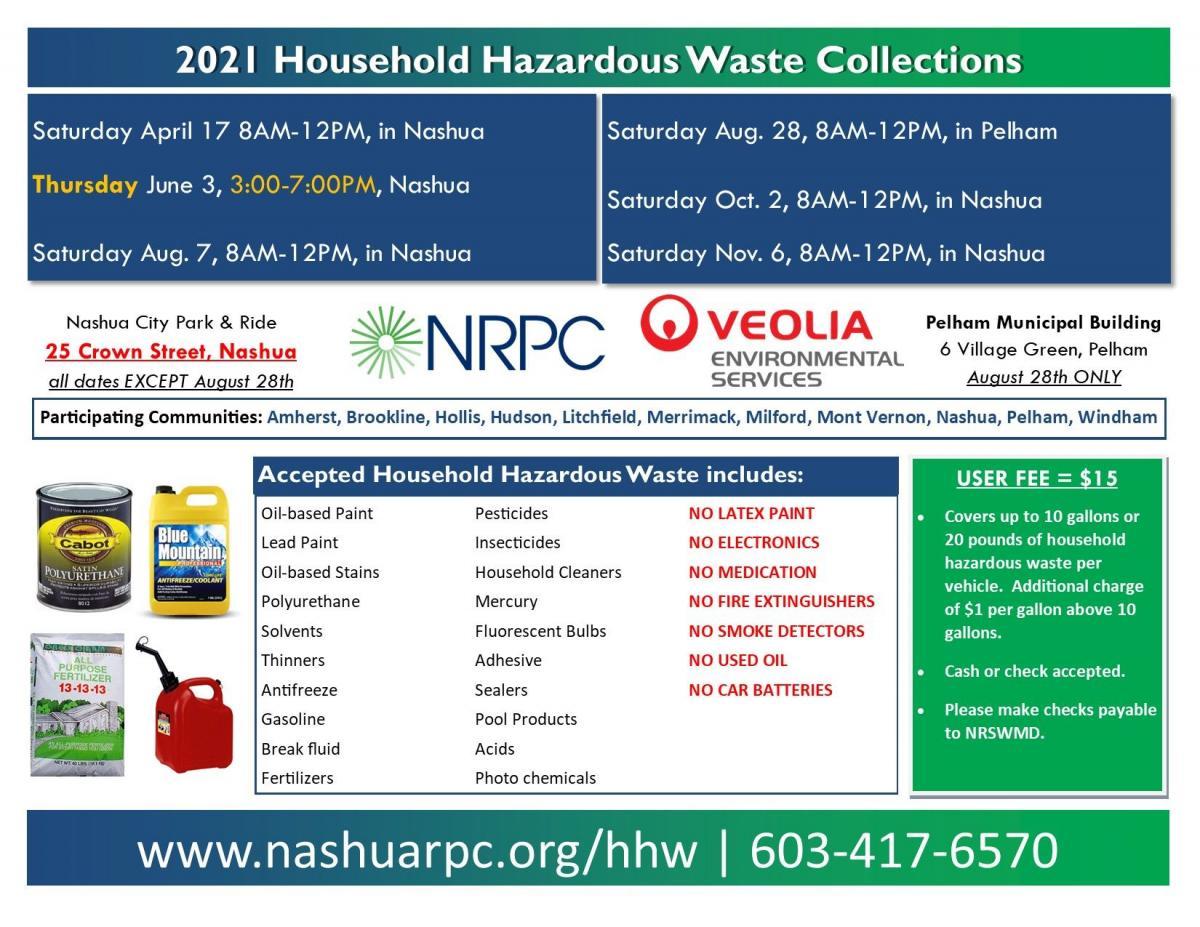 2018 Household Hazardous Waste