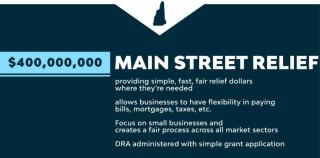 Main Street relief